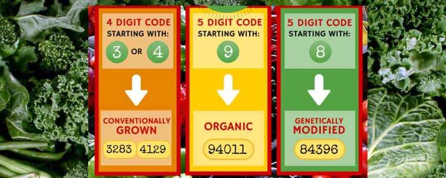 #PLU #Organic produce