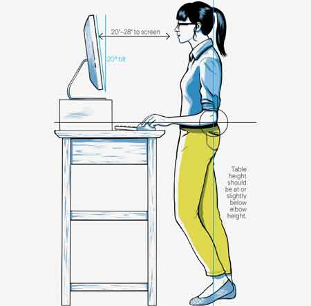 #Standing by #computer #desk